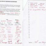 19 votes v. 19 signatures